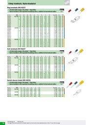 Crimp terminals, Nylon-insulated DIN 46237 / 46231  - Haupa