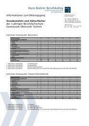 Informationen zum Bildungsgang Stundentafeln und Abiturfächer ...