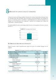 Resultats en llengua catalana i literatura - Iaqse