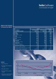 Quarterly Report Q1 2002 / 2003 - Heiler Software AG