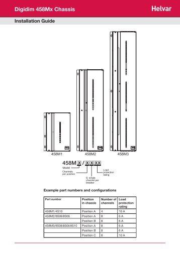 Digidim 458Mx Chassis Installation Guide - Helvar