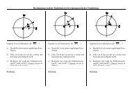 Bestimmung exakter Funktionswerte trigonometrischer Funktionen