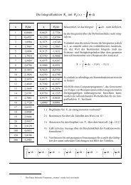 Die Integralfunktion F1 mit F 1(x) ' @dt