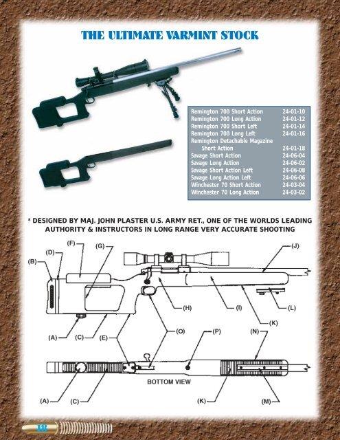 THE ULTIMATE VARMINT STOCK - Choate Machine & Tool, Inc