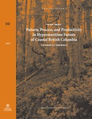 HyP - Ministry of Forests - Government of British Columbia
