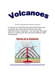 Parts of a Volcano - Ellerbruch Web Site