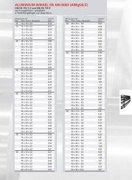 Aluminium Profile - AALCO Metall