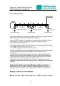 ESW - holthausen elektronik GmbH - Page 6