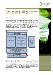 Erste Ergebnisse des Baseler Ausschusses zur ... - 1 PLUS i GmbH