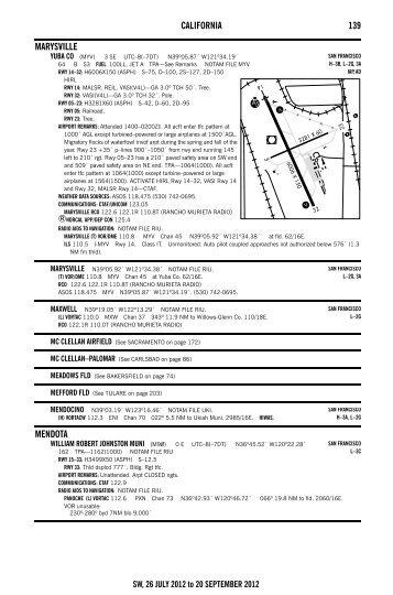 CALIFORNIA 139 MARYSVILLE MENDOTA - SkyVector
