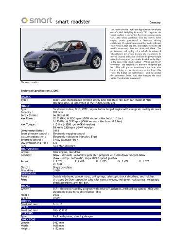 03 smart roadster - Motorsports Almanac