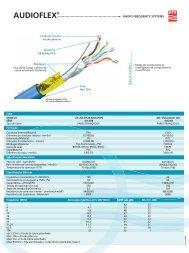 Datasheet Audioflex AF LAN - Radio Frequency Systems