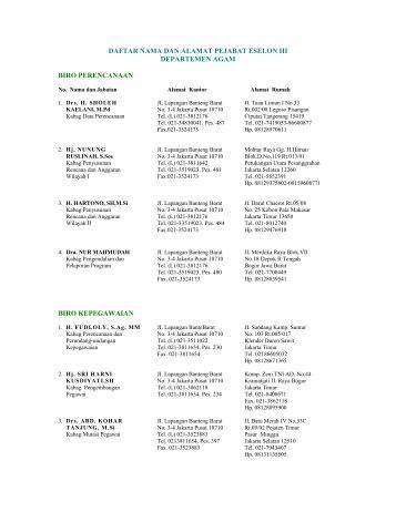 daftar nama dan alamat pejabat eselon iii - Pendis Kemenag
