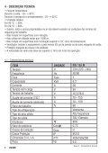 RIV 155 M - Vonder - Page 6