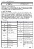 RIV 155 M - Vonder - Page 7