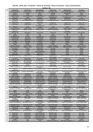 Piezas de repuesto œ Peįas sobresselentes Art/Item 120 - Elettro CF