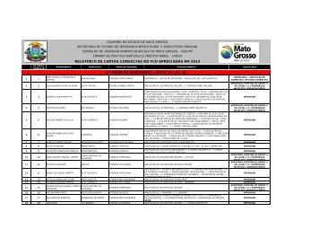 BANCO DE DADOS 2013 - atualizado em 09.04.13 - Secretaria de ...