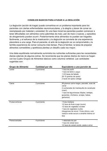 Articulo Completo... - Distrofia México