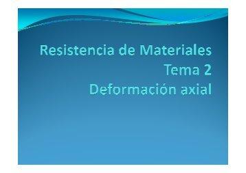 Tema 2. Deformacion - Web del Profesor