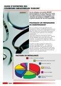 Guide d'entretien des courroies industrielles TEXROPE - Gallon - Page 2