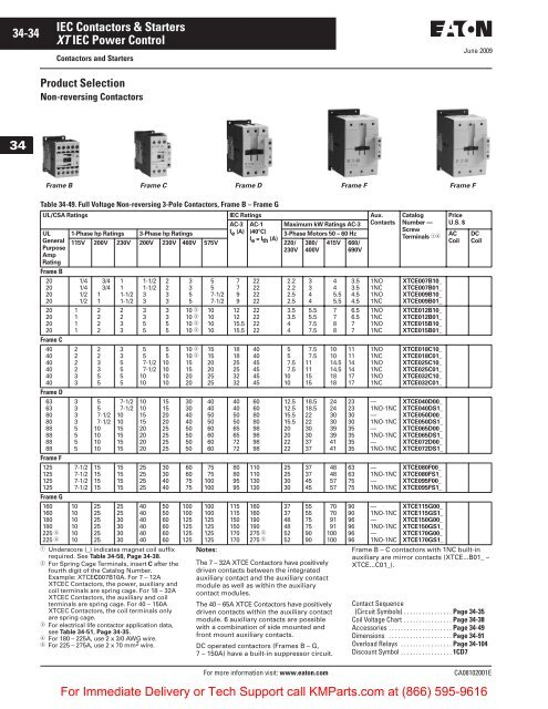 .25 Kw 3 phase 4 pole motor EX rated  free P/&P