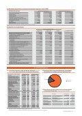 629-MANRESA GARANTIT VII.indd - CatalunyaCaixa - Page 3