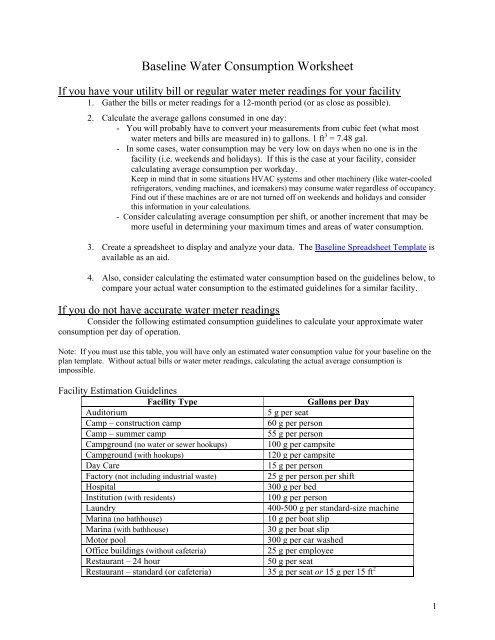 Baseline Water Consumption Worksheet Water footprint calculator worksheet