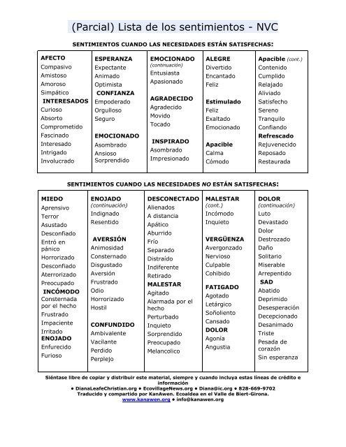 Lista De Sentimientos