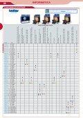 INFORMÀTICA 2013 - Ipgrup - Page 2