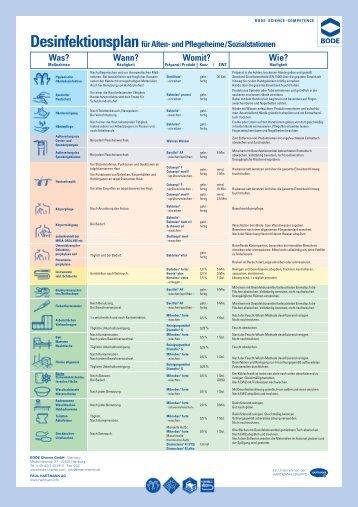 Desinfektionsplan für Alten- und Pflegeheime ... - Noweda