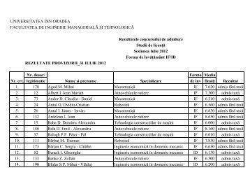 licenta ALFABETIC-provizorii -31 iulie 2012.pdf - Sesiunea de ...