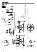 Planetengetriebe JPL 1520 - Jahns-Regulatoren GmbH - Page 4