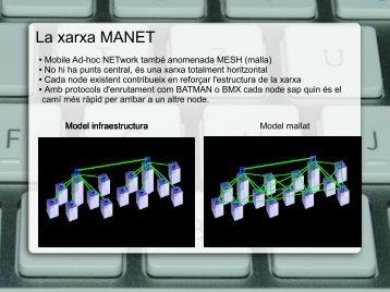 La xarxa MANET - GuifiSants