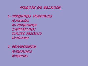 función de relación 1. hormonas vegetales 2. movimientos