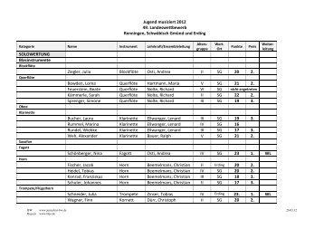 Ergebnisliste 49. Landeswettbewerb als .pdf-Datei