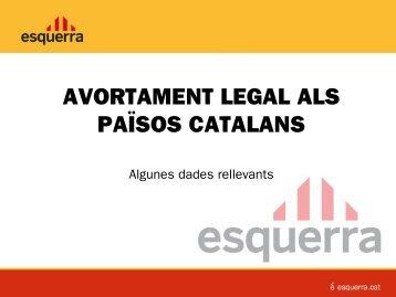 Avortament als Països Catalans - Esquerra Republicana de Catalunya