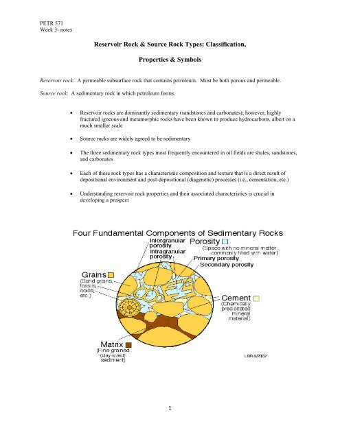 Reservoir Rock & Source Rock Types: Classification