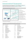 Kalzip® FC Fassadendetails - Seite 2