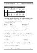 Zulässige Stützweiten für Corus Trapezprofile , Stand 17.01 ... - Kalzip - Page 4