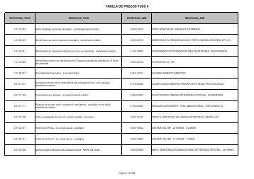(Tabela de Pre\347o TUSS II.xls) - PAMSE