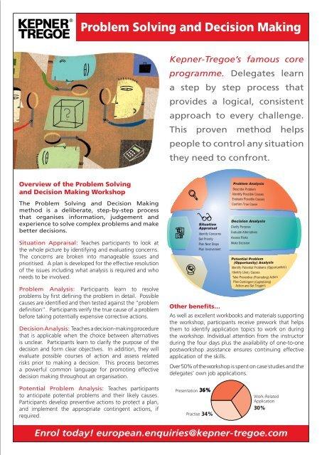 kepner-tregoe problem solving & decision making workshop