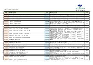Tabela TUSS Mediplan - Hsmediplan.com.br