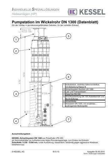 pumpstation aqualift f duo mit berlaufgerinne und. Black Bedroom Furniture Sets. Home Design Ideas