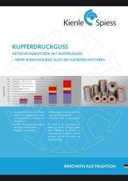 KUpfeRDRUcKgUSS - Kienle + Spiess