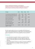 2-financiamiento-para-empezar - CRECEmype - Page 7