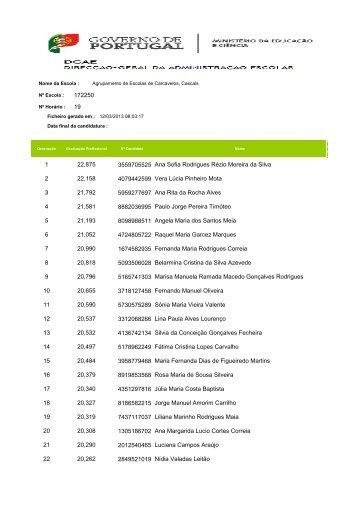 Ficheiro gerado em : 12/03/2013 08:03:17 Data final da candidatura ...