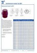 Ergänzungskomponenten für die Messtechnik - Seite 6