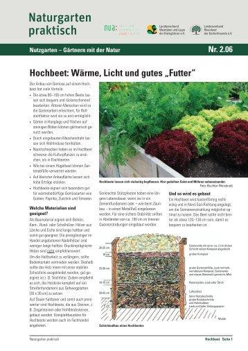 Naturgarten praktisch - und Umweltschutz-Akademie NRW (NUA)