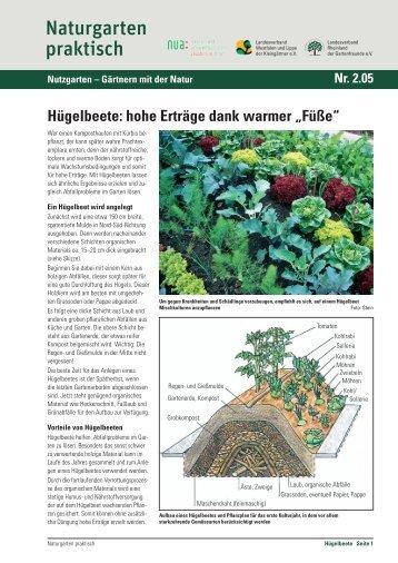 Hügelbeete: hohe Erträge dank warmer - und Umweltschutz ...