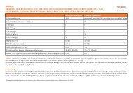Tabelle 1 - Klinikum Mittelbaden gGmbH